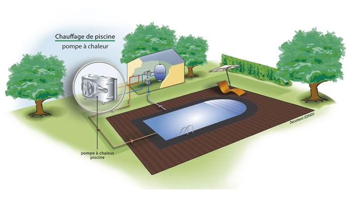 G te de la deuch 39 bleu location vacance avec piscine for Pompe a chaleur pour petite piscine